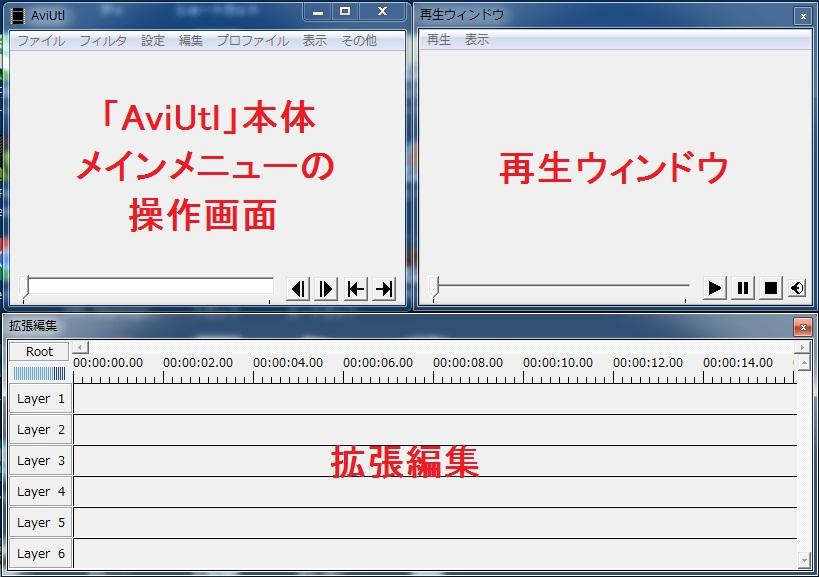 「AviUtl」メインメニューの操作画面・再生ウィンドウ・拡張編集(初期状態)