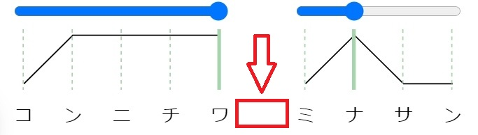 文字の間(隙間)